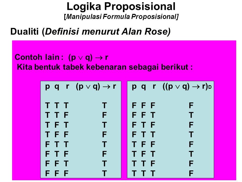 Logika Proposisional [Manipulasi Formula Proposisional]